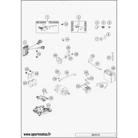 Cables, Faisceaux (Husaberg FE 450 2014)