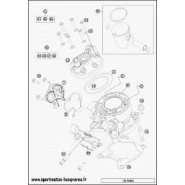 Cylindre (Husqvarna TC 85 19 p 2017)
