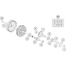 Transmission (KTM 50 SX 2018)