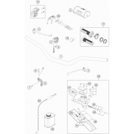 Guidon, Commandes (KTM 350 SX-F 2018)