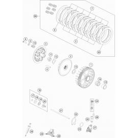 Embrayage (KTM 350 SX-F 2018)