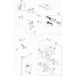 Guidon, Commandes ( KTM 450 SX-F 2018 )