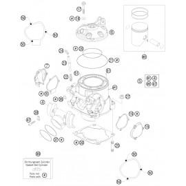 Cylindre, culasse ( Husqvarna TE 250 2016 )