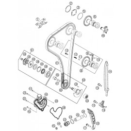 Distibution, chaine de distribution, patins, pompe à eau ( Husaberg FE 250 2014 )