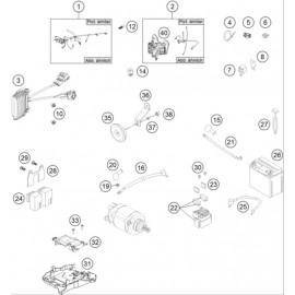 Cables, Faisceaux ( Husaberg FE 450 2014 )