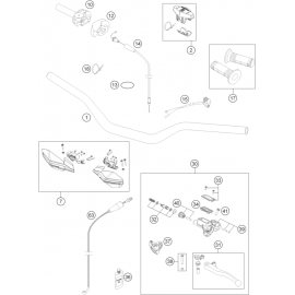 Guidon, Commandes ( Husqvarna TC 125 2015 )
