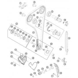 Distibution, chaine de distribution, patins, pompe à eau ( Husqvarna FC 350 2015 )