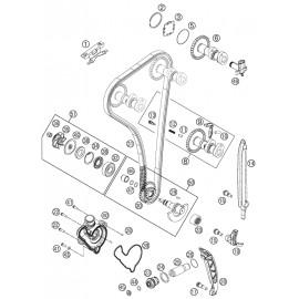Distibution, chaine de distribution, patins, pompe à eau ( Husqvarna FC 250 2015 )