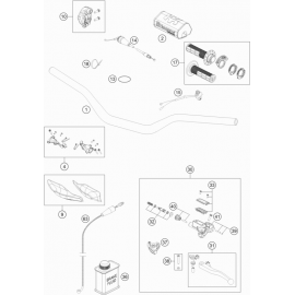Guidon, Commandes ( Husqvarna TC 125 2019 )