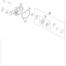 Pompe à eau ( Husqvarna TC 125 2020 )