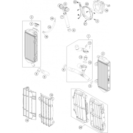 Refroidissement ( KTM 300 EXC-TPI 2021 )
