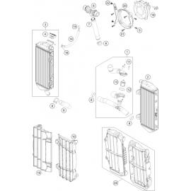 Refroidissement ( KTM 300 EXC-TPI-Six-Days 2021 )