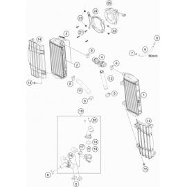 Refroidissement ( KTM 500 EXC-F-Six-Days 2021 )
