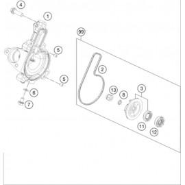 Pompe à eau ( Husqvarna SVARTPILEN 401 2018 )