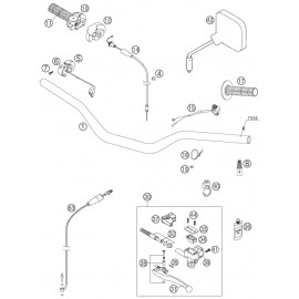 Guidon, Commandes ( KTM 125 EXC 2005 )