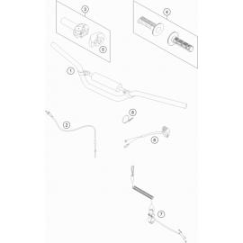 Guidon, Commandes ( KTM 50 SX 2019 )