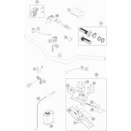 Guidon, Commandes ( KTM 350 SX-F 2019 )