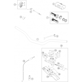 Guidon, Commandes ( KTM 150 SX 2020 )