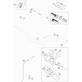 Guidon, Commandes ( KTM 250 SX 2021 )