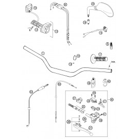 Guidon, Commandes ( KTM 525 EXC-R 2003 )