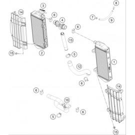 Refroidissement ( KTM 350 SX-F 2021 )