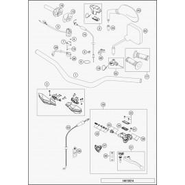 Guidon, Commandes (Husqvarna TE 125 2015)