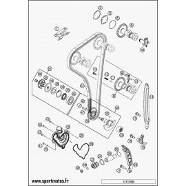 Distibution, chaine de distribution, patins, pompe à eau (Husqvarna FC 250 2015)