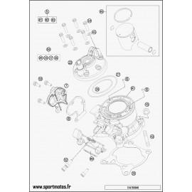 Cylindre (Husqvarna TC 85 17 p 2014)