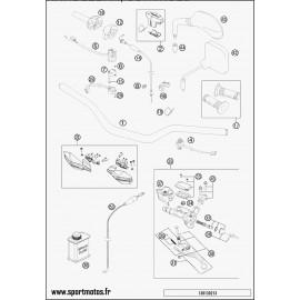 Guidon, Commandes (Husaberg TE 250 2014)