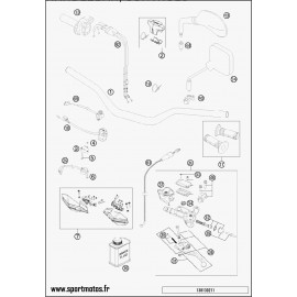Guidon, Commandes (Husaberg FE 350 2014)